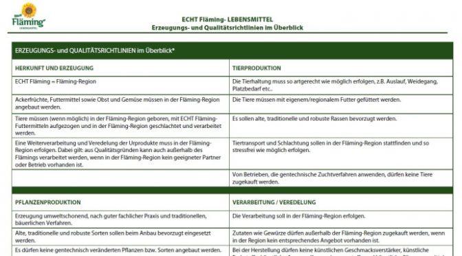 ECHT Fläming- LEBENSMITTEL: Qualitäts- und Erzeugungsrichtlinien _Überblick